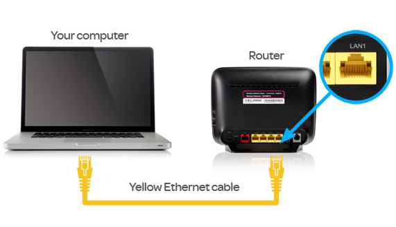 Laptop connected via Ethernet cable